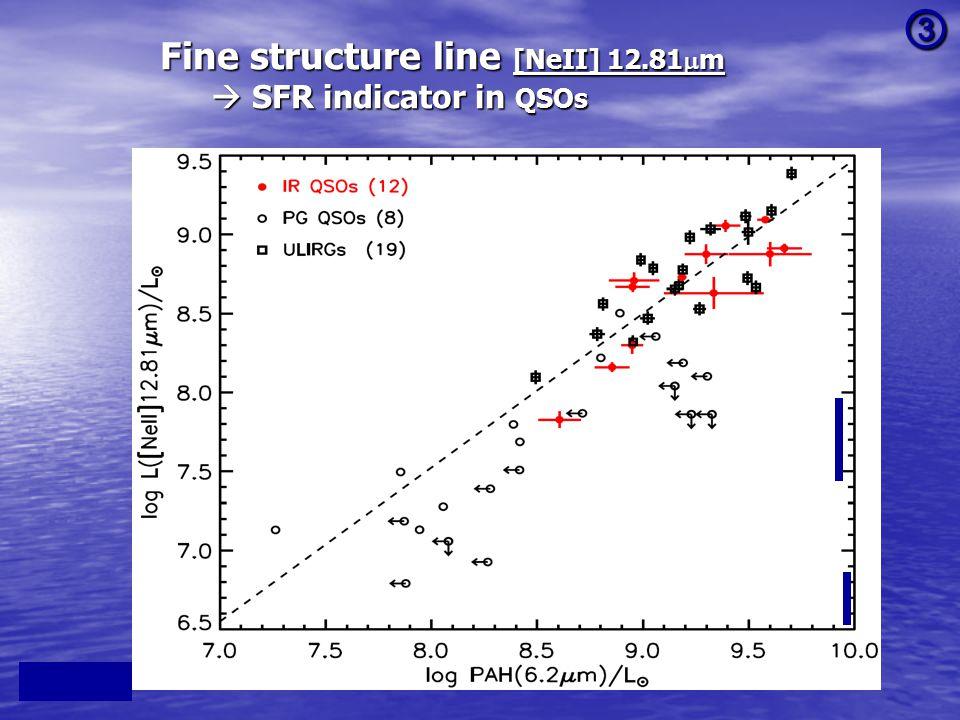 ③ Fine structure line [NeII] 12.81m  SFR indicator in QSOs
